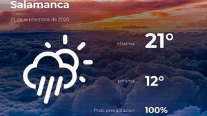tiempo en Salamanca