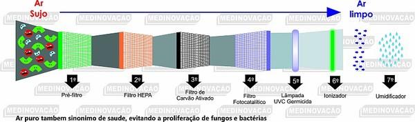 filtrohepa1