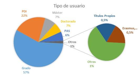 tipo_usuario