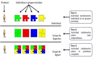 grup-puzzle