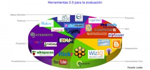 herramientas20_evaluacion_rledda