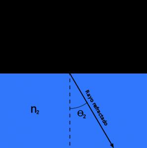 refracción-298x300