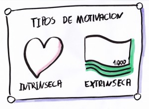 Motivación intrínseca vs Motivación extrínseca
