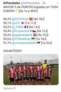 El Zamora es Campeón de Europa
