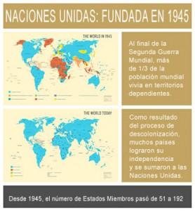 """""""El movimiento de descolonización ha producido una de las transformación memorables de nuestro siglo... Desde 1945 más de 80 naciones cuyos pueblos estaban anteriormente bajo el dominio colonial"""