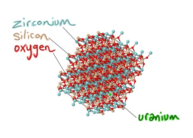 Zircon structure