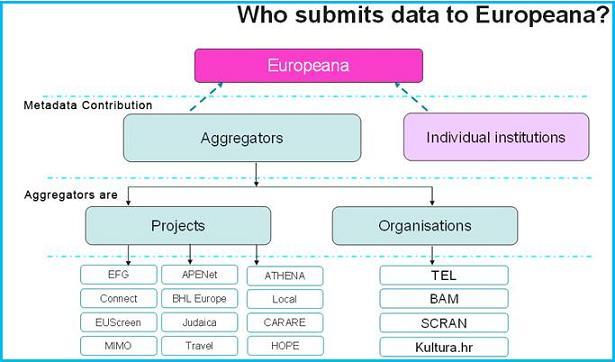 europeanasubmit3