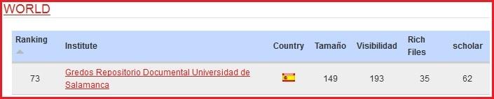 ranking julio2013