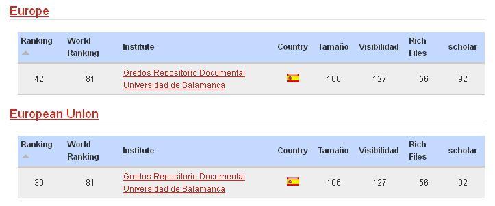 Ranking_europa_2014_enero