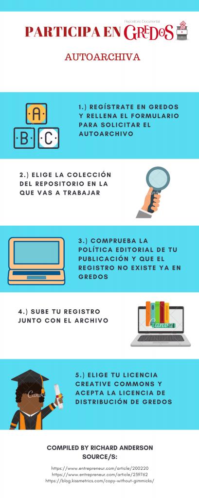 participaGredos1
