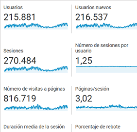 usuarios_google_analytics