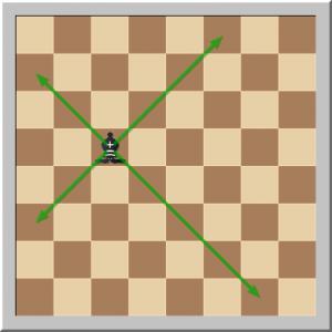 movimiento_de_alfil_ajedrez