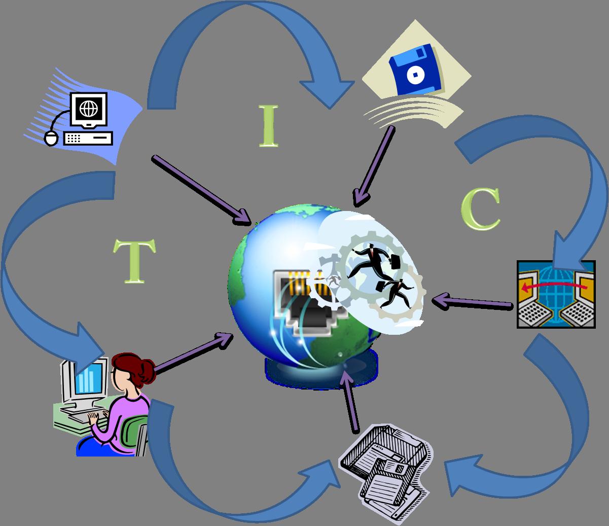Importancia de las tic en las empresas blog de jessica for Casa moderna tecnologica