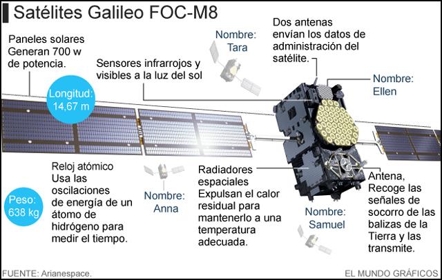 galileo660