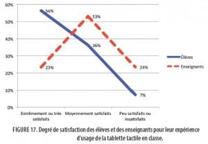ventajas desventajas ipad Quebec
