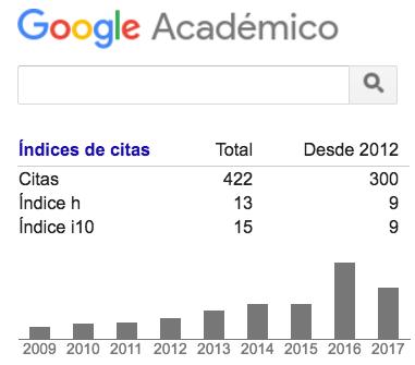 Google Scholar - June 2017