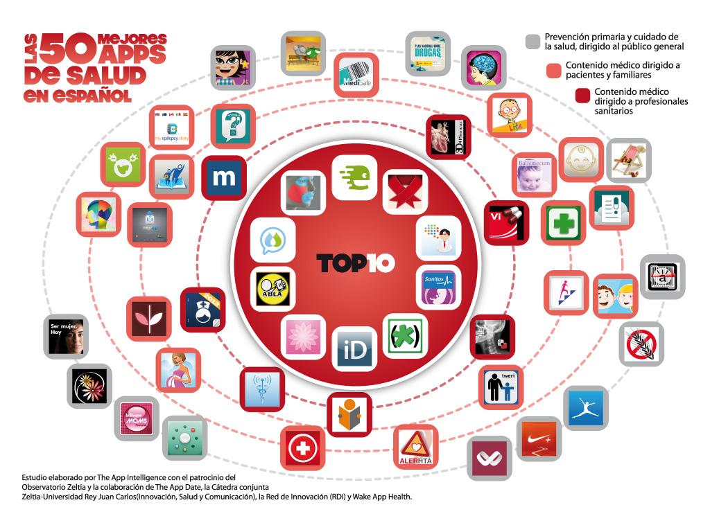 infografia-50-apps_saludo