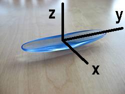 Dibujo20140718-physics-of-rattleback-axis