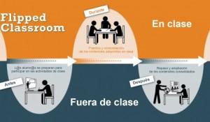 Infografía-Flipped-Classroom-752x440