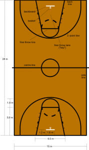 Basketball_court_dimensions