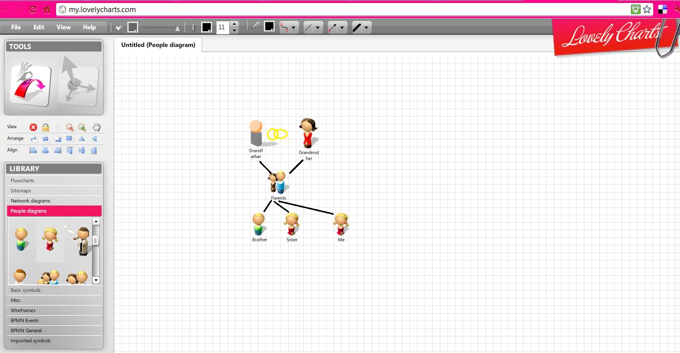 pantallazo-pagina-web-20diagrama-familia