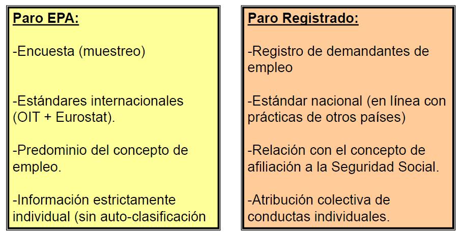 ParoEpaParoReg